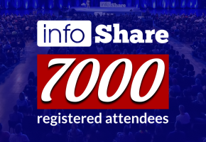 The 7000th attendee have just registered for infoShare 2018!